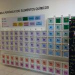 USP Ribeirão produz kits de experimentos científicos